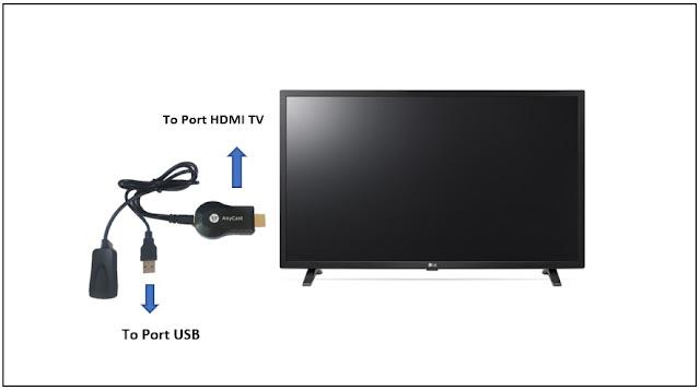 Cara mudah mengkoneksikan HP android dengan HDMI dongle ke TV monitor