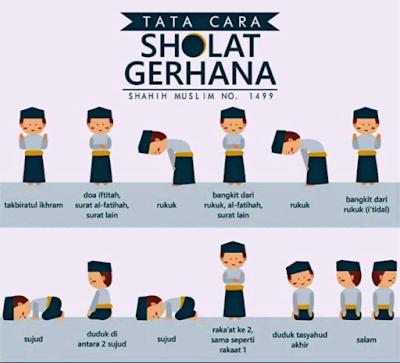 Tata Cara Serta Niat Shalat Gerhana (Kusufaini) Lengkap Arab dan Latin
