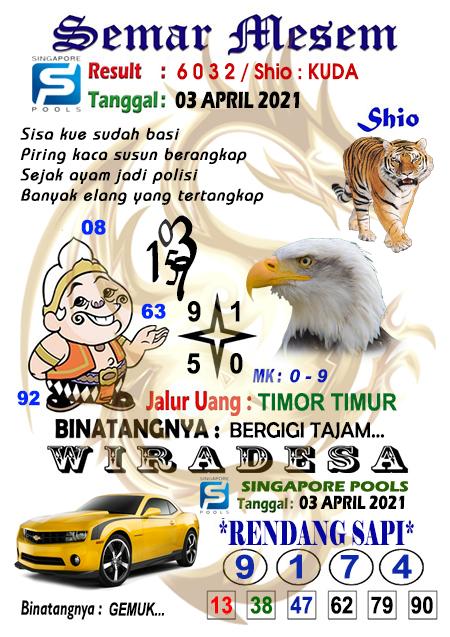 Syair Semar Mesem SGP Sabtu 03 April 2021