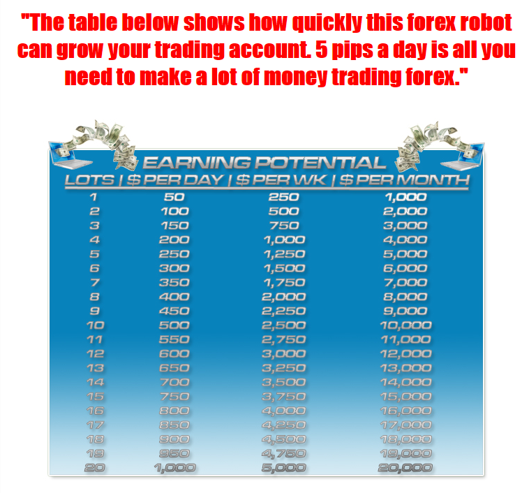 The best forex robot