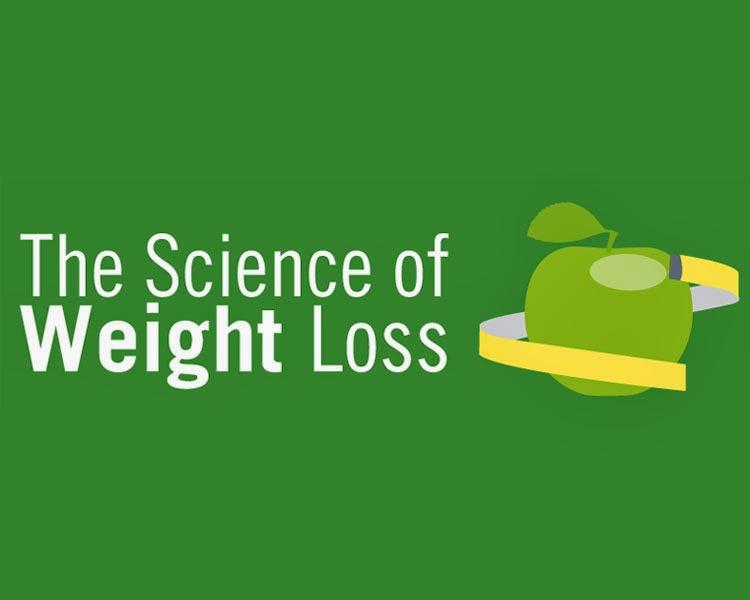 Molium Healthy Weight Loss