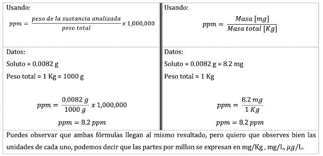 ejercicio resuelto ppm