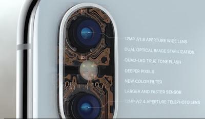 Akıllı Kamera