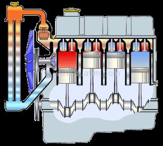 Pembakaran pada motor diesel