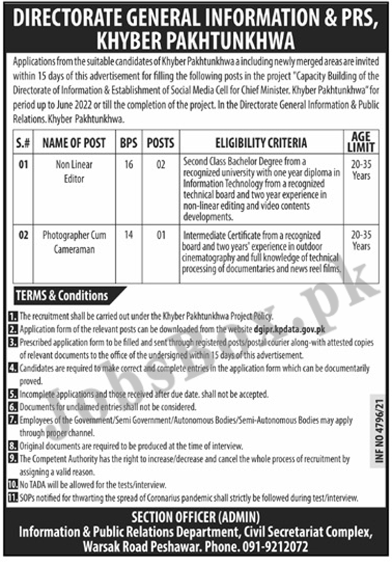 Local Govt & Rural Development Department KPK Jobs 2021 All Advertisements