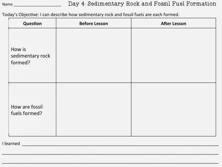 Sedimentary Rock And Fossil Fuels After School Science