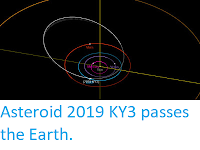 https://sciencythoughts.blogspot.com/2019/06/asteroid-2019-ky3-passes-earth.html