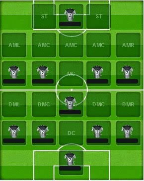 Formasi 4-3-2-1 : formasi, 4-3-2-1, 4-1-4-1, Formation, Eleven, Formations, Tactics, Guide