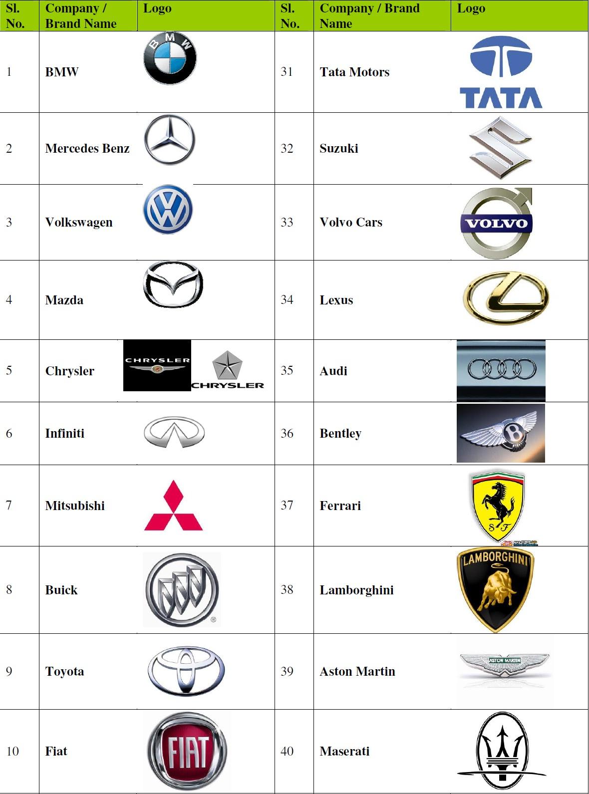 All Cars Logo With Name List Animesubindo Co