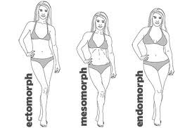 A Woman's Guide: Effective Dressing Based on Body Type and Shape