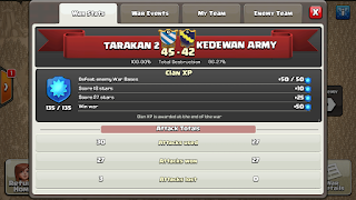 Clan TARAKAN 2 vs KEDEWAN ARMY, TARAKAN 2 Win