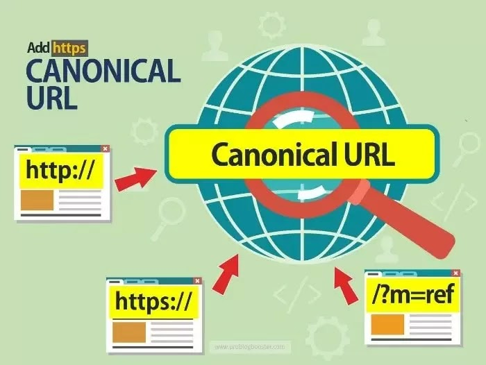 Adding HTTPS Canonical URL Link