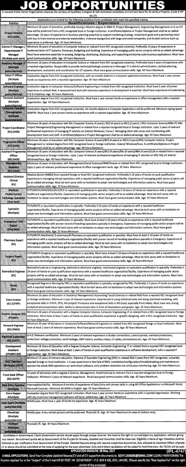 Multiple Jobs in Public Sector Organization Lahore 24 Apr 2017