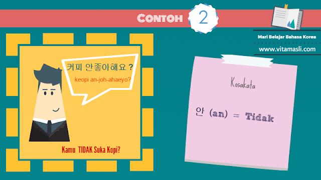 Ya dan Tidak  Bahasa Korea