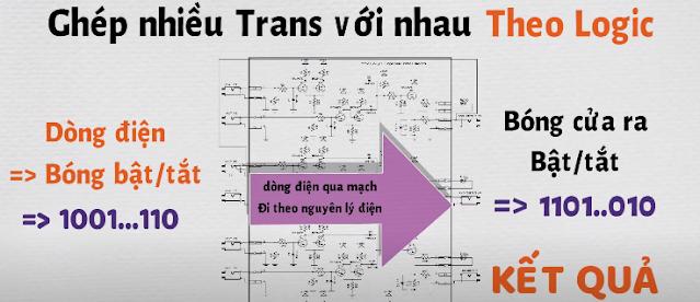 Quy trình tính toán của CPU dựa vào các bóng bán dẫn Transistor