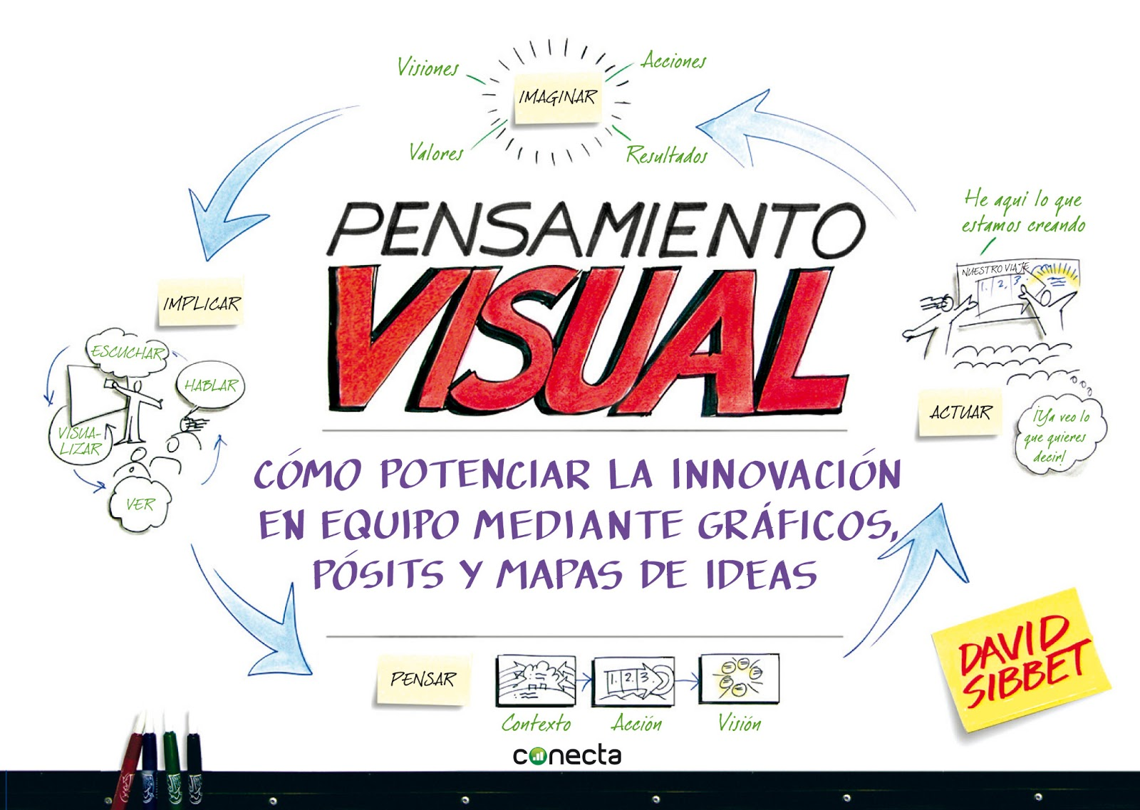 Get By Creative Gt Gt Visual Thinking Comunicacion Visual