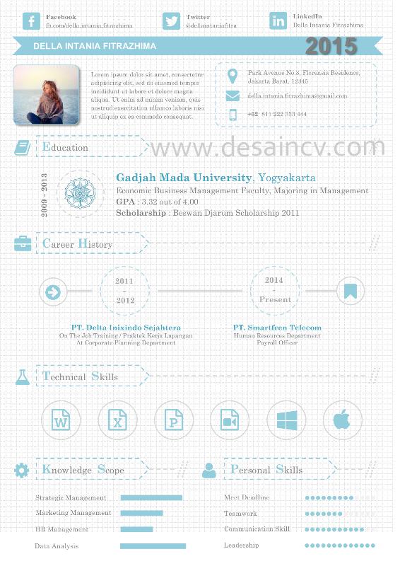 Contoh CV Kreatif dan Profesional Menarik