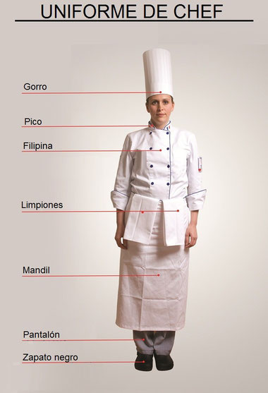 Vive la gastronom a uniforme de chef for Material para chef