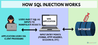 sql injection,sql injection attack,injection,sql injection tutorial,sql injection demo,sql injection tutorial for beginners,sql injection attack step by step,sql injection basics,sql injection attack example,sql injection attack tutorial,sql injection kali,sql injection tool,sql injection example,sql injection cheat sheet,what is a sql injection,sql injections,sql attack,blind sql injection,