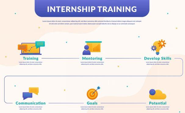 Contoh Prosedur (SOP) Pelatihan Karyawan Di Perusahaan