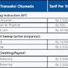 Baca Nih..!! Biaya Administrasi Transaksi Otomatis Bank BRI Terbaru 2018