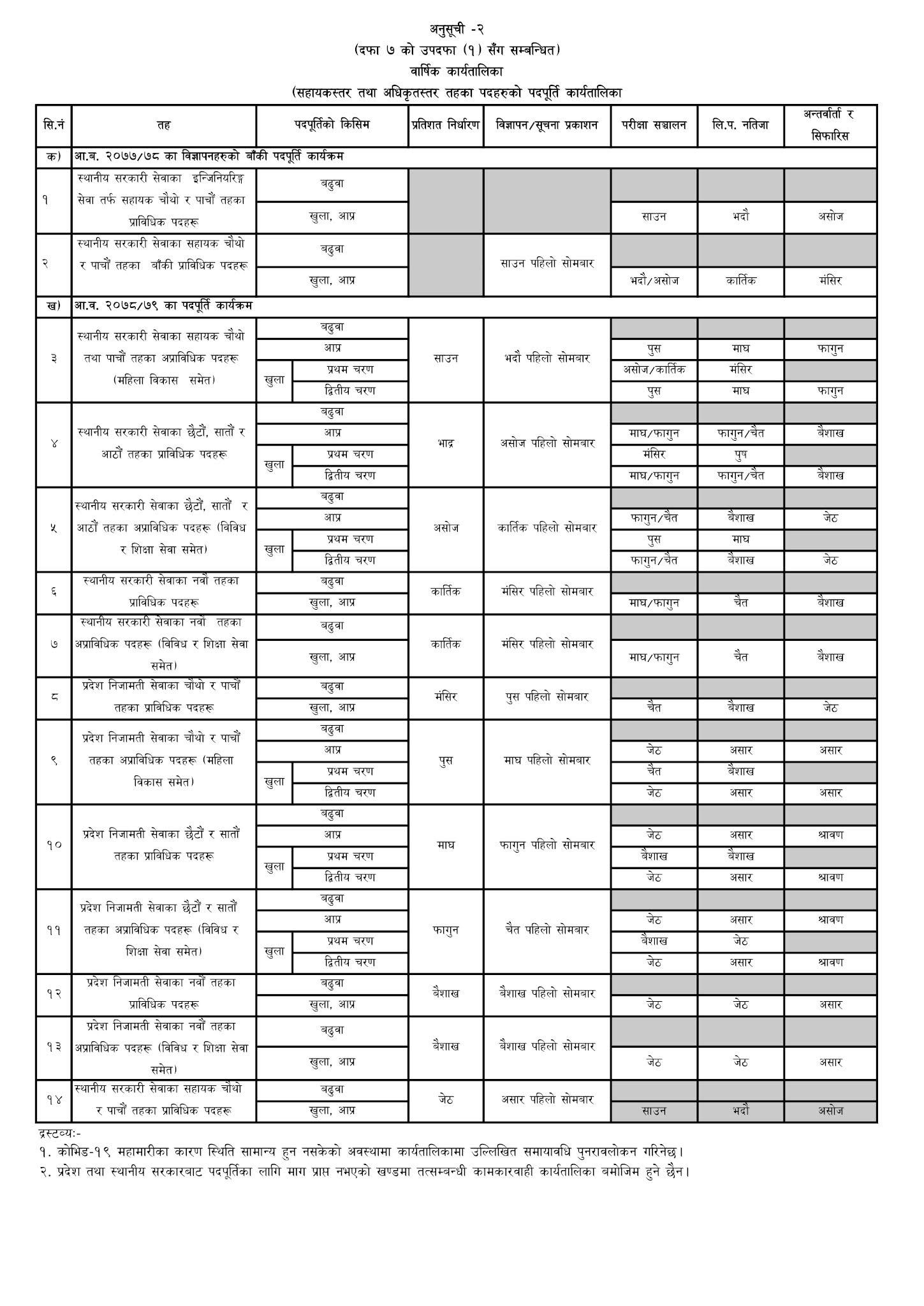 Pradesh 1 Lok Sewa Aayog Vacancy Yearly Calendar 2078 / 2079