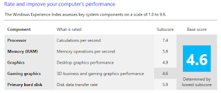 Cara melihat Windows Experience Index di Windows 10