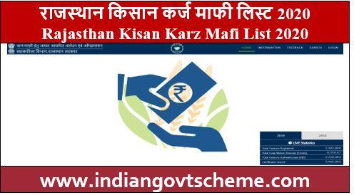 Rajasthan Kisan Karz Mafi