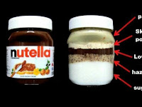 Nutella Sebabkan Penyakit Kanker, Benarkah?