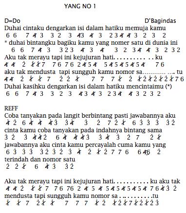 Not Angka Pianika Lagu Yang No 1 - D'Bagindas