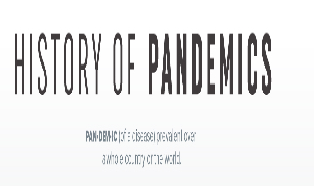 Visualizing the History of Pandemics #infographic