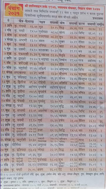Kalnirnay Marathi Panchang May 2021 दाते पंचांग 2021