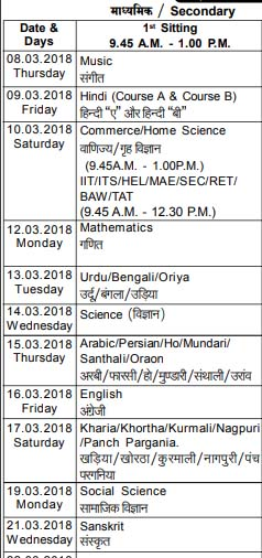 Jharkhand 10th Class Exam Time Table 2018