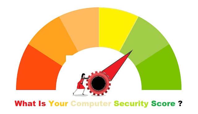 What Is Your Computer Security Score? Take The Following Quiz