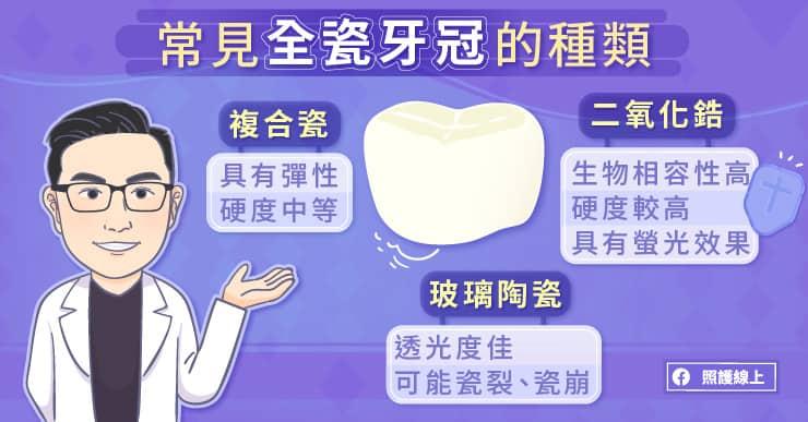 常見全瓷牙冠種類