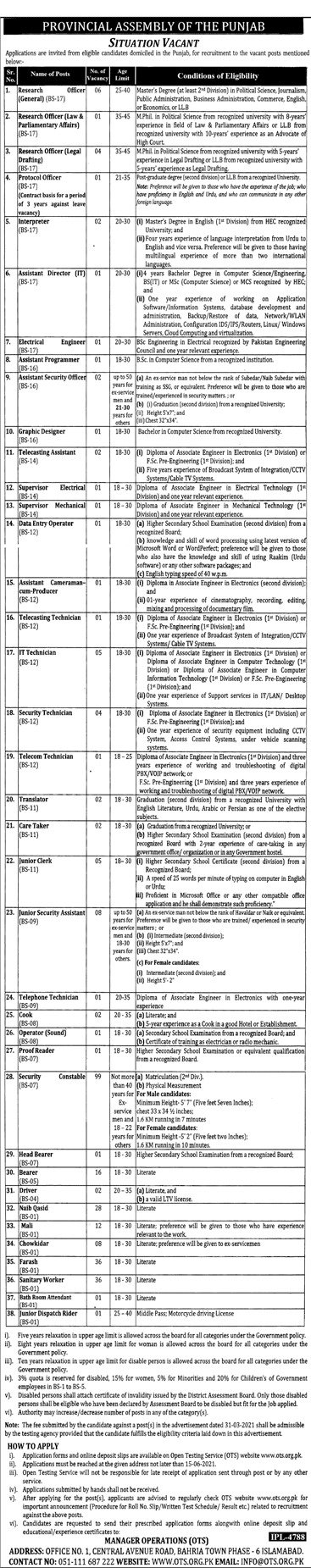 Latest  250 Punjab assembly jobs | Punjab assembly jobs 2021 download  advertisement