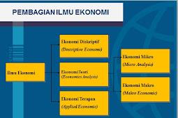 Pengertian,Pembagian dan Tujuan Ilmu Ekonomi