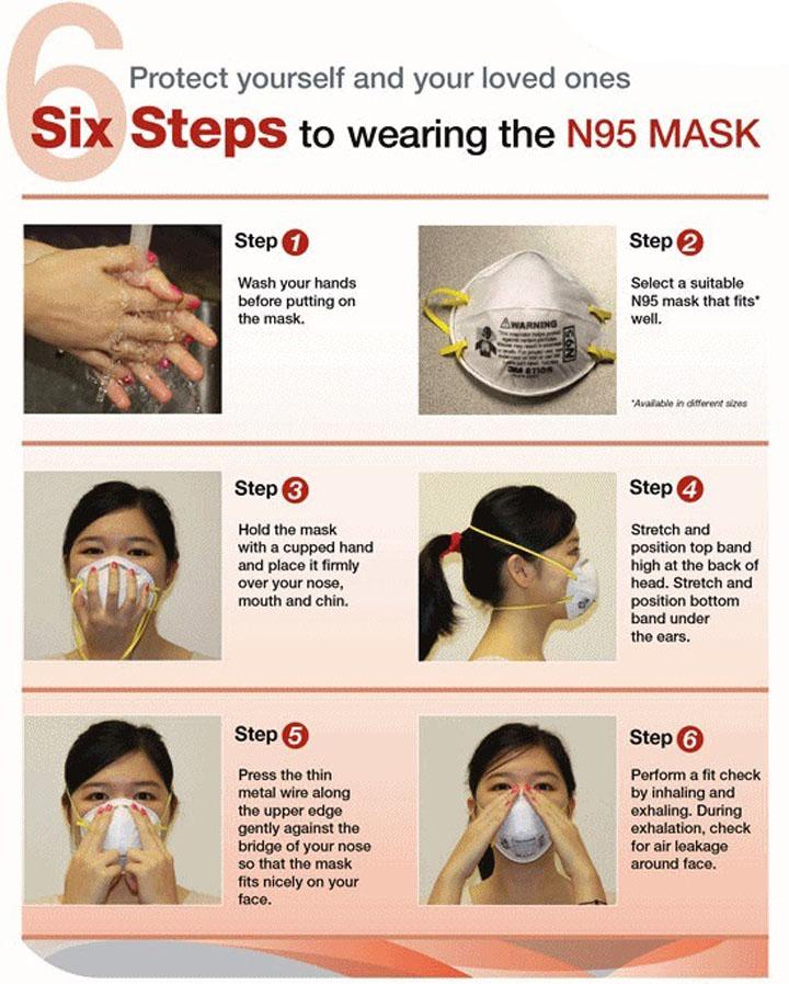 Cara Memakai Topeng Muka N95