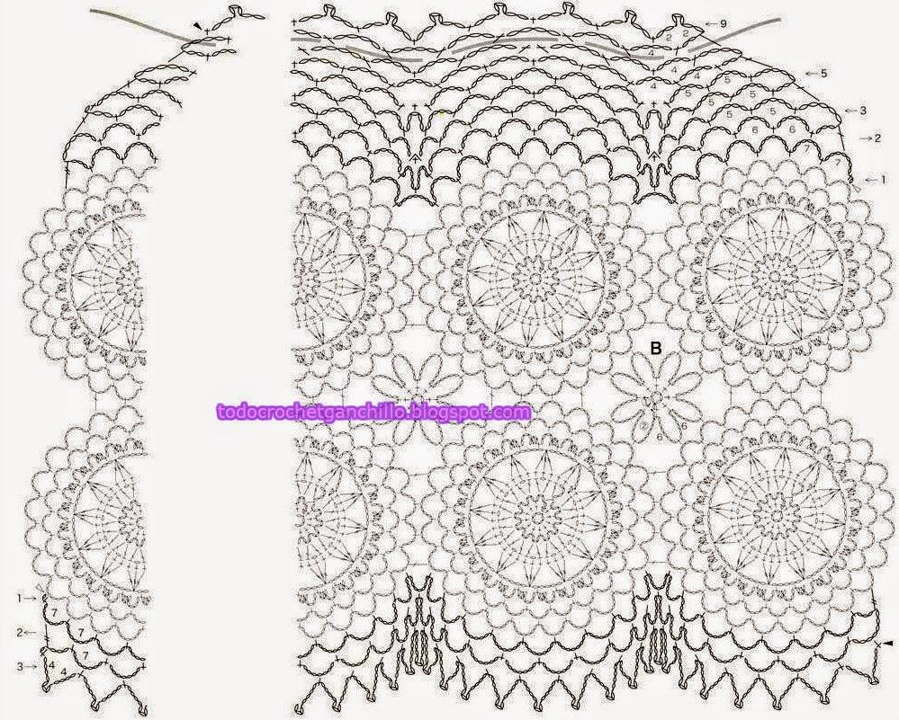 Cuello al crochet | Todo crochet