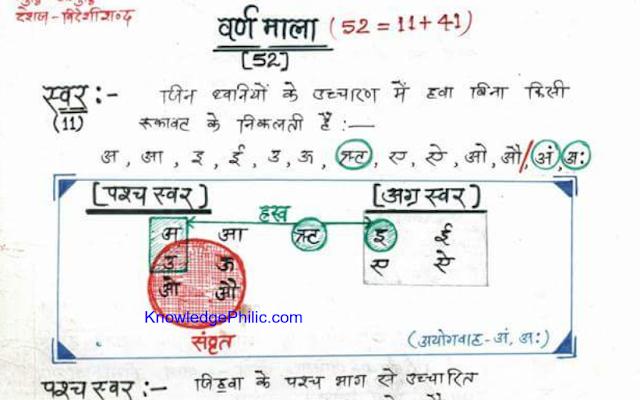 सामान्य हिंदी नोट्स- आगामी प्रतियोगी परीक्षाओं के लिए