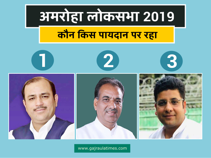 amroha election 2019