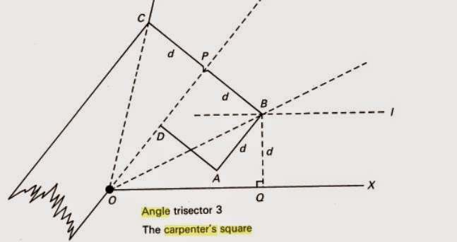 Pat'sBlog: Trisecting the General Angle, A Plethora of