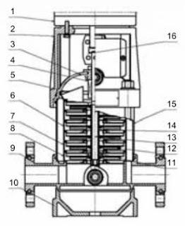 Paragon PV 1 3 Series Vertical Multistage Pump