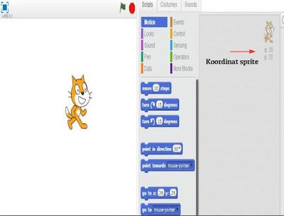 informasi letak sprite pada interface scratch dalam bentuk koordinat