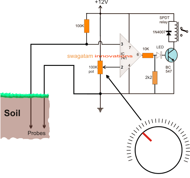 Soil Moisture Tester at Home with a Single IC 741