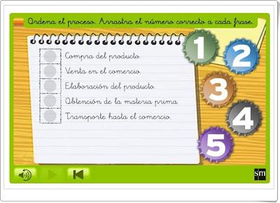 """""""El proceso de las actividades económicas"""" Librosvivos S.M. 2º de Primaria"""