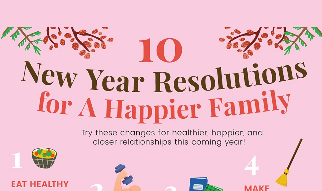 Best new year resolutions you should set for 2021