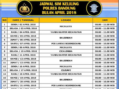 Jadwal SIM Keliling Polres Bandung Bulan April 2018
