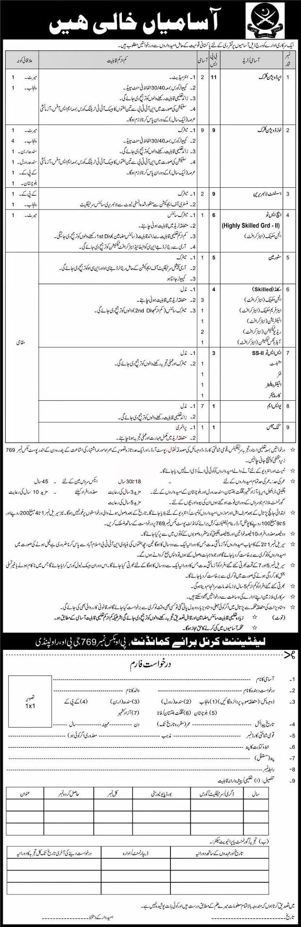 LDC UDC Jobs in Pak Army 2020