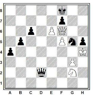 Posición de la partida Arteaga - Chunko (Madrid, 1984)